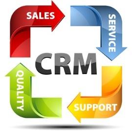 Marketing de relación con el cliente