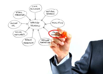 Estrategia On Line para empresas