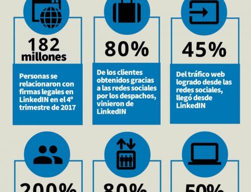 ¿Qué puede hacer LinkedIn por las firmas legales?